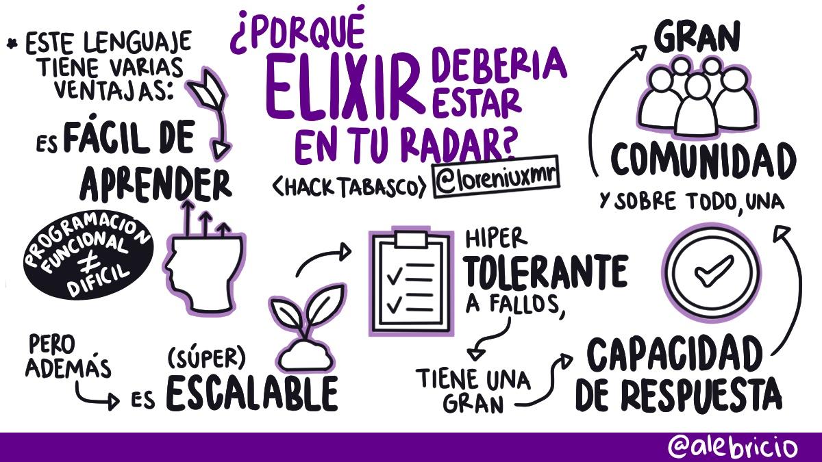 ¿Por qué debes aprender Elixir? por Alejandra Bricio