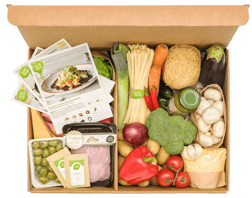 Our Meal Plans | HelloFresh