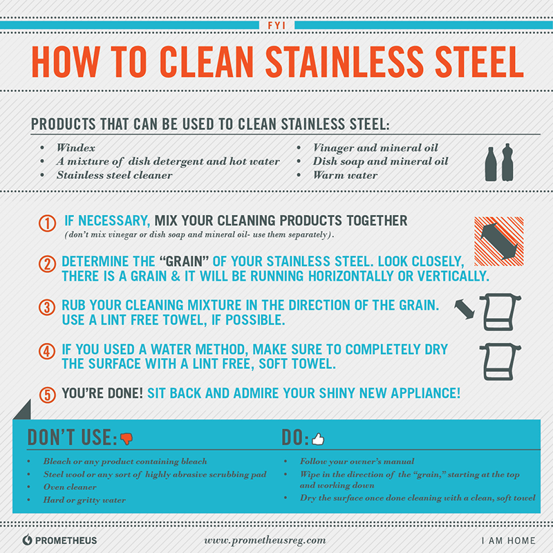 Products that can be used to clean stainless steel: Windex, Vinager and mineral oil, A mixture of dish detergent and hot water, Dish soap and mineral oil, Stainless steel cleaner, Warm Water