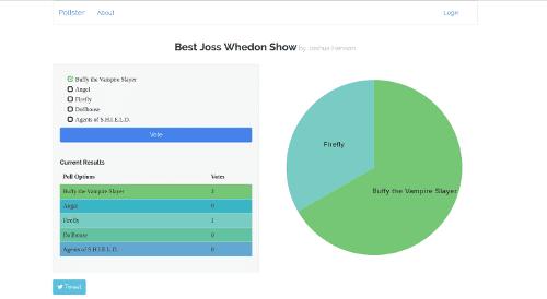 Pollster screenshot