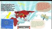 Mongol Empire - Mapped