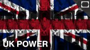 United Kingdom - Economy and Military Power (2014)