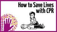Cardiopulmonary Resuscitation - Facts