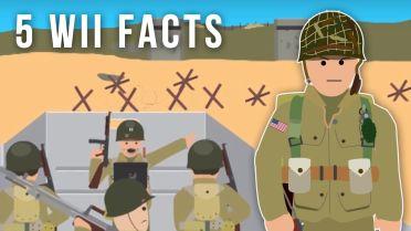 World War II - Facts