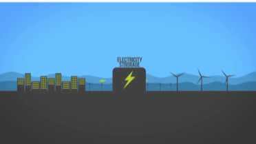 Energy Storage - Electrical Storage