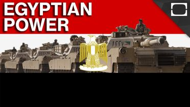 Egypt - Economy and Military Power (2015)