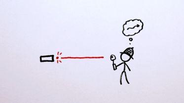 Laser - Mechanism