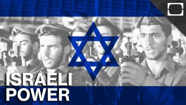 Israel - Economy and Military Power (2015)