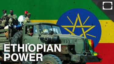 Ethiopia - Economy and Military Power (2015)