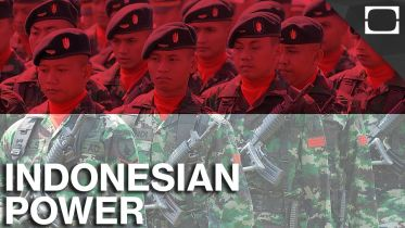 Indonesia - Economy and Military Power (2016)