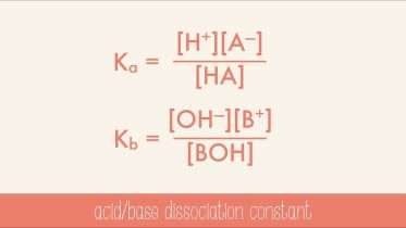 Chemistry - Strength of Acids and Bases