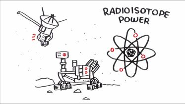 Spacecraft - Radioisotope Power