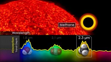Exoplanet - Measurement Methods