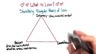 Love - Sternberg's Theory