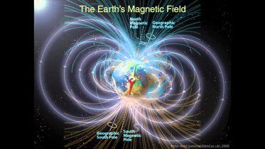 Earth - Magnetic Field
