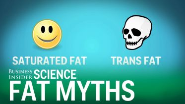 Fats - Myths