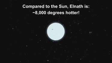 Elnath