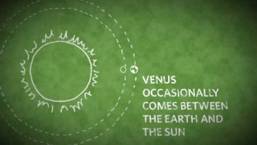 Transit of Venus (Planet)