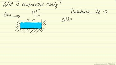 Evaporative Cooling - Physical Principles