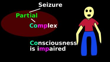 Epileptic Seizure - Classification