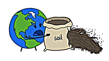 Soil - Weathering