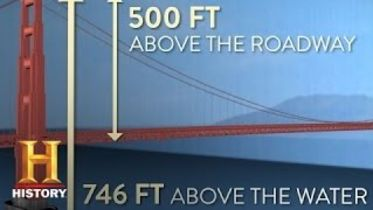 Golden Gate Bridge - Facts
