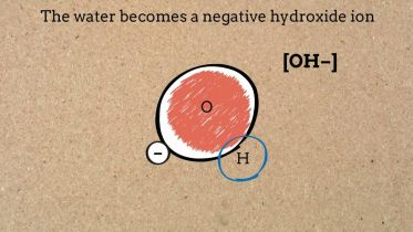 Chemistry - Hydroxide and Hydronium