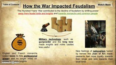 Hundred Years' War - End of the Feudal Monarchy