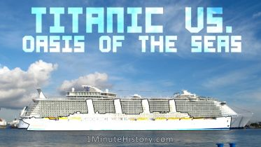 RMS Titanic - Size