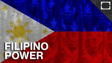 Philippines - Economy and Military Power (2015)