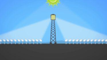 Solar Energy - Solar Thermal