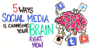 Social Media - Neurological Impact