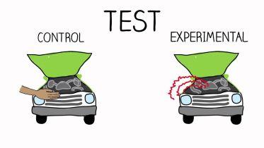 Research Methods - Experimental Design