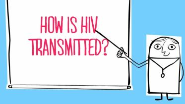 HIV/AIDS - Transmission