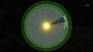 Kepler Spacecraft - Search for Earth-Like Planets