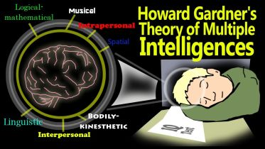 Intelligences - Howard Gardner's Theory of Multiple Intelligences