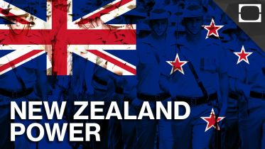 New Zealand - Economy and Military Power (2015)