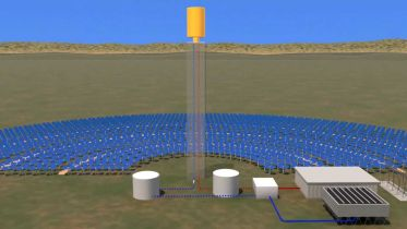 Solar Energy - Csp Power Towers
