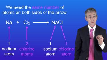 Chemistry - Chemical Equation