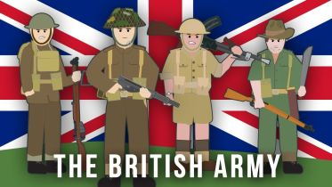 World War II - British Army