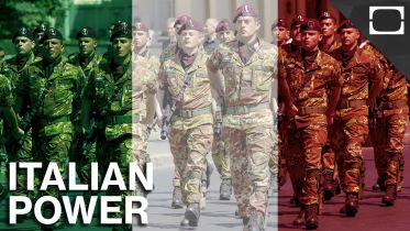 Italy - Economy and Military Power (2015)
