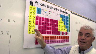 Chemistry - Valence Shell Electrons