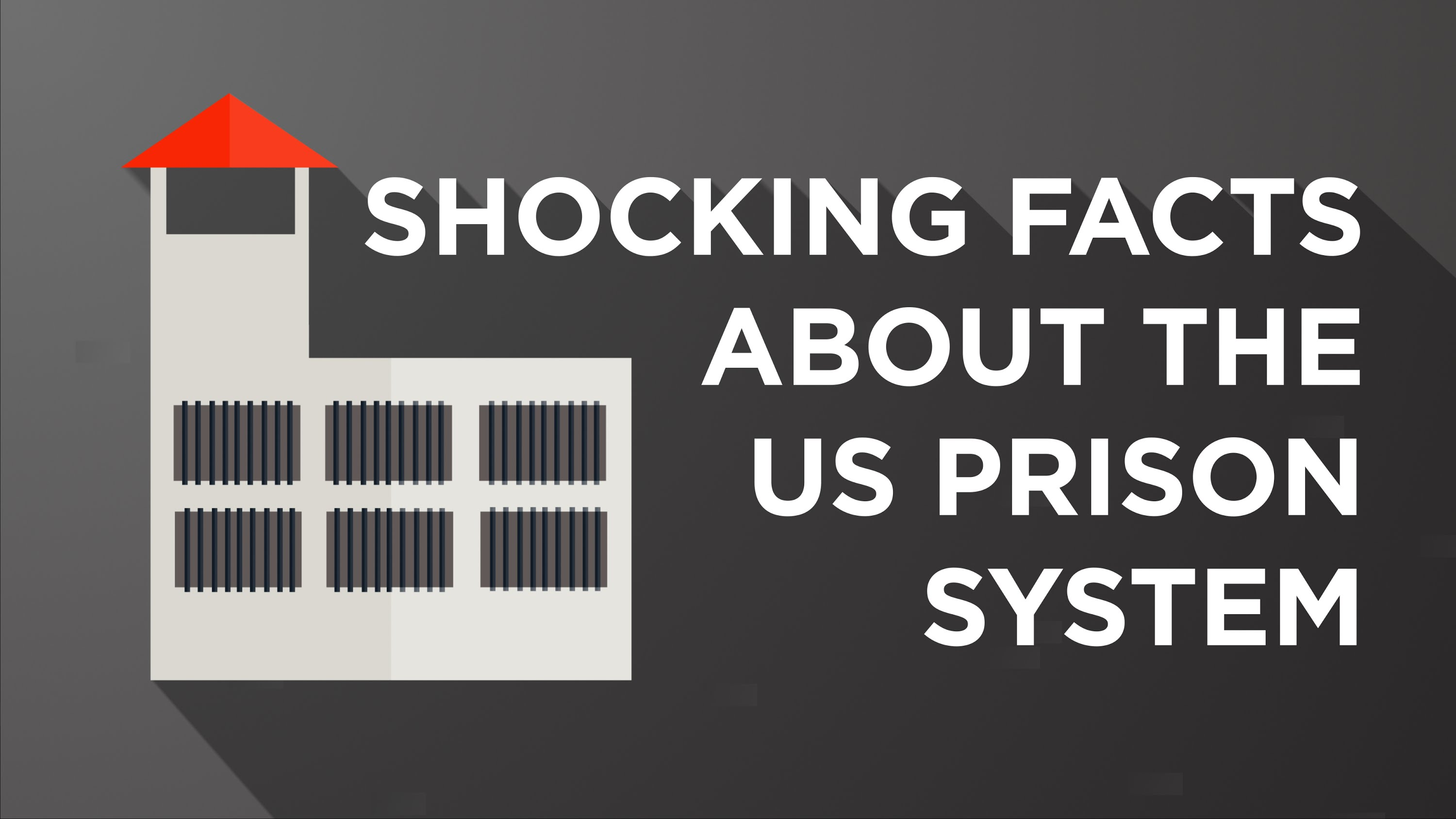 US Prison System - Facts
