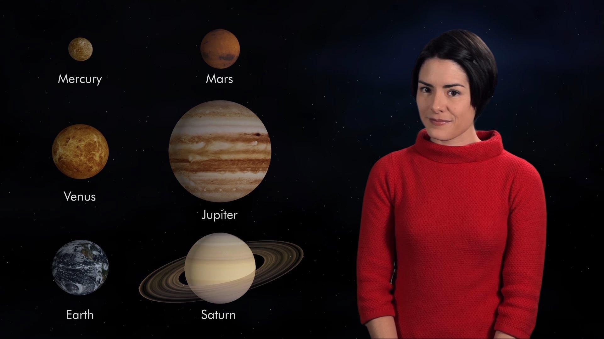 Uranus (Planet) - Discovery