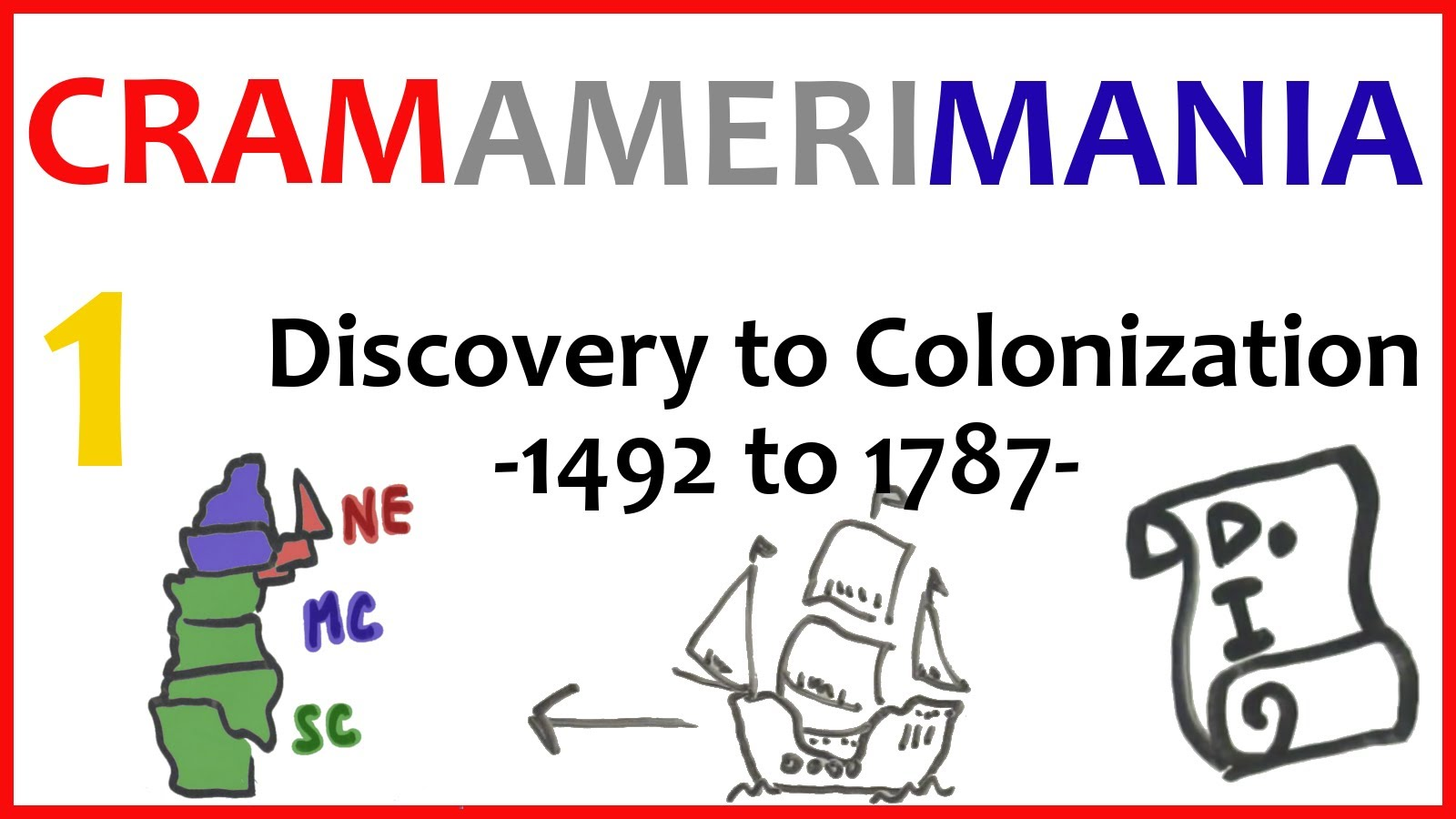 American Colonization and Revolution