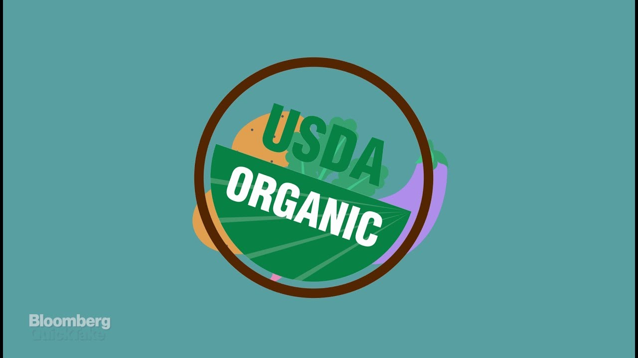 Organic Food - Public Perception