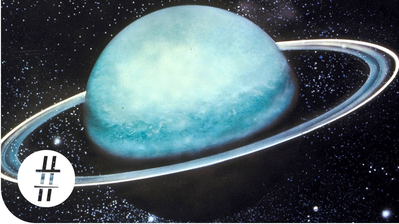 Uranus (Planet) - Facts