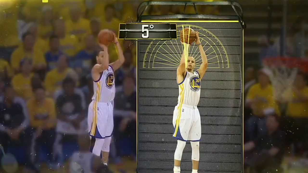 Stephen Curry - Physical Attributes