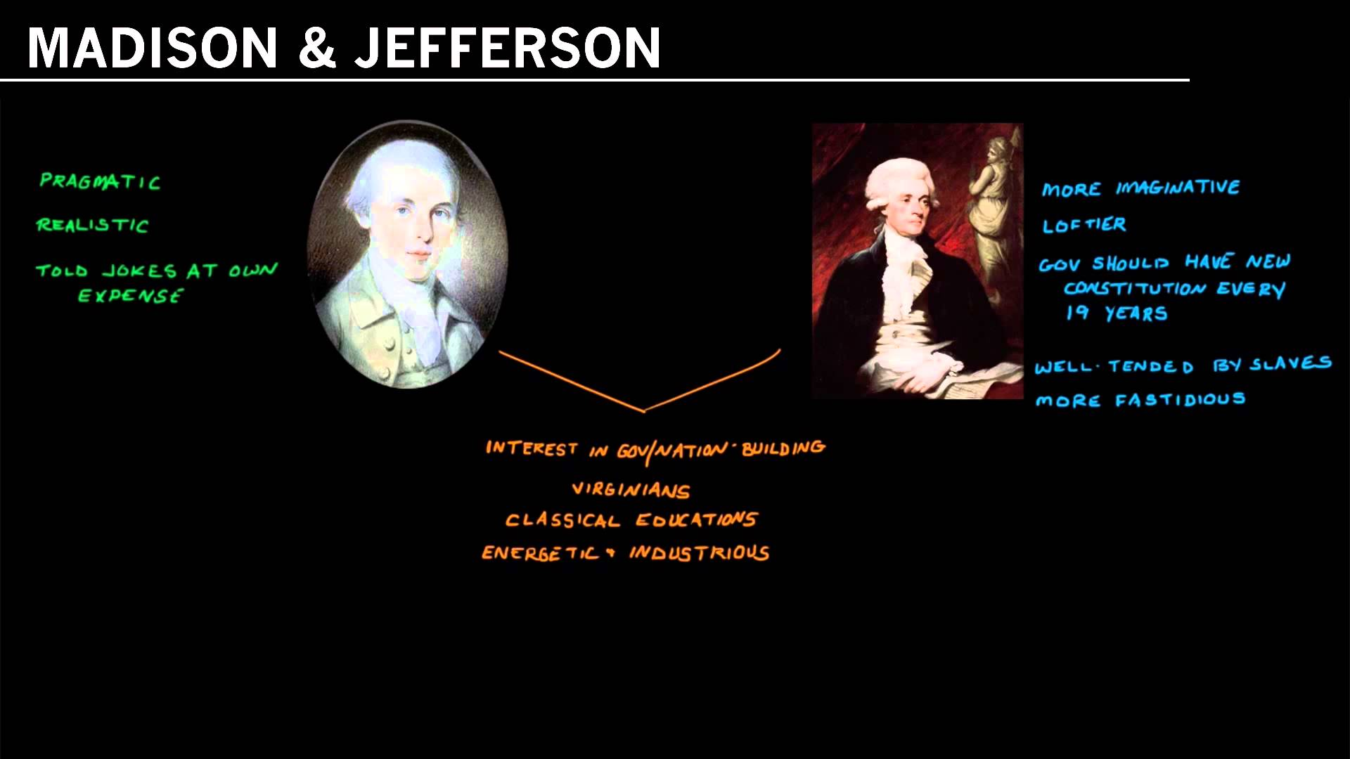 Differences Between James Madison and Thomas Jefferson