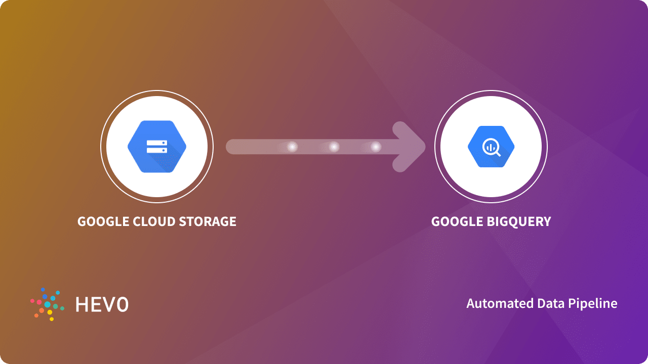 Gcs To Bigquery Steps To Move Data Instantly